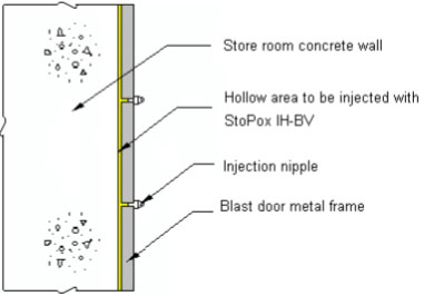 Epoxy Injection Waterproofing Contractor Singapore