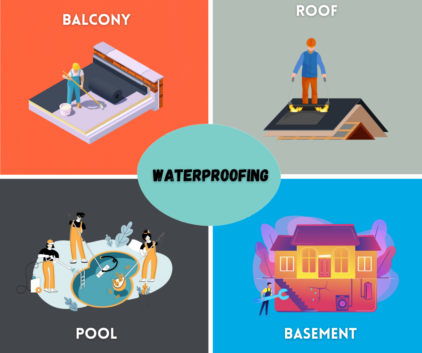 waterproofing types infographics