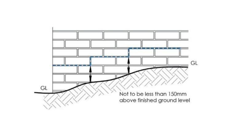 horizontal damp proof
