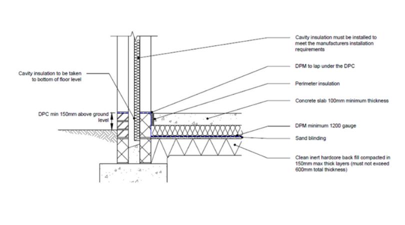 horizontal damp proof diagram